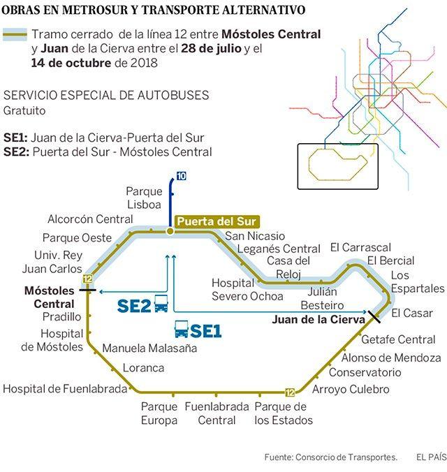 metrosur-cierra-14-estaciones
