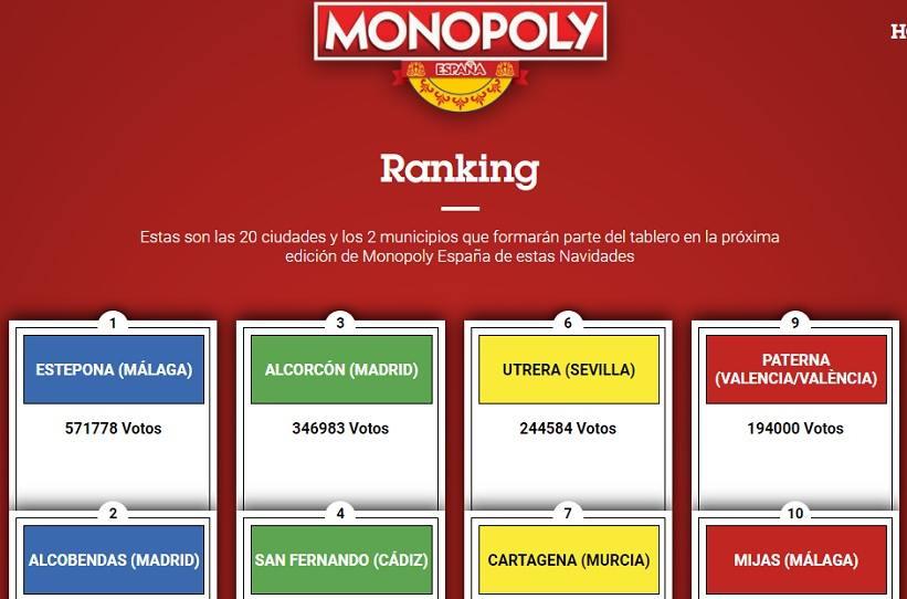 Alcorcón ya tiene casilla en el Monopoly