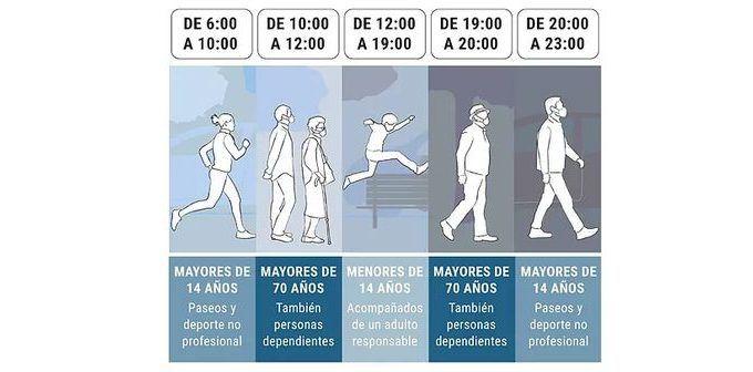 """Policía Municipal Alcorcón: """"Dos metros puede ser la diferencia entre contagiarse o no"""""""