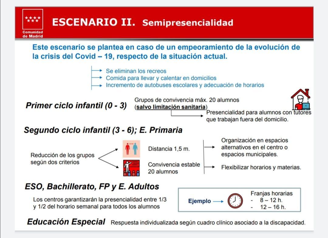 Apuesta por la digitalización para el curso 2020/21 en Alcorcón