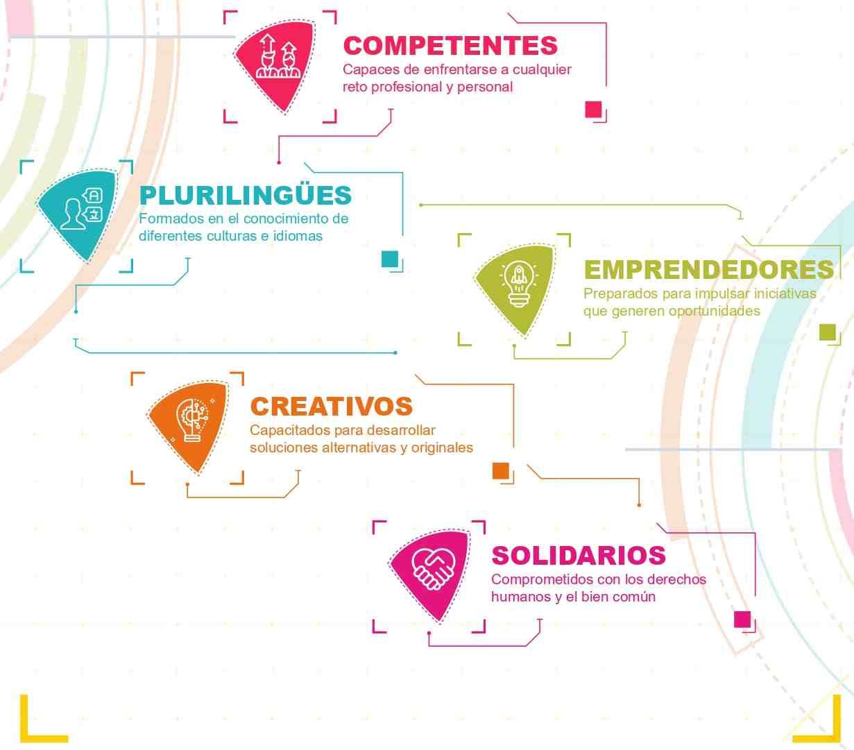 El Colegio Alkor de Alcorcón enriquece su proyecto educativo con una oferta de Materias Propias