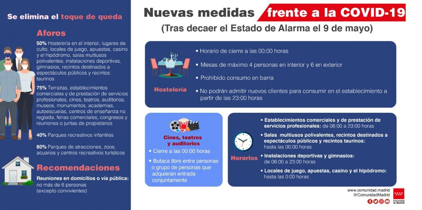 Violencia doméstica y 69 denuncias en Alcorcón este fin de semana