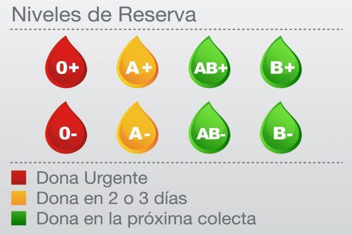 Campaña para donar sangre en Alcorcón